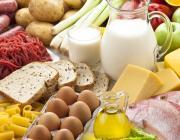 Practical Management of Food Allergy in Children